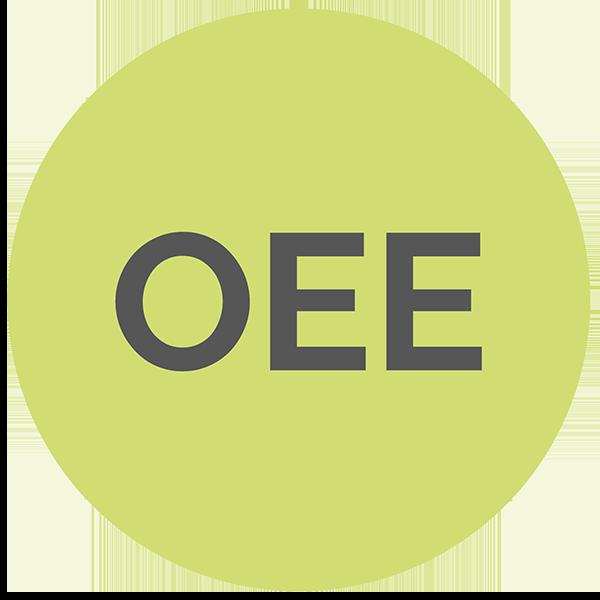 Sistema OEE