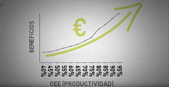 video OEE y beneficios